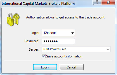 ICMB Forex Trading