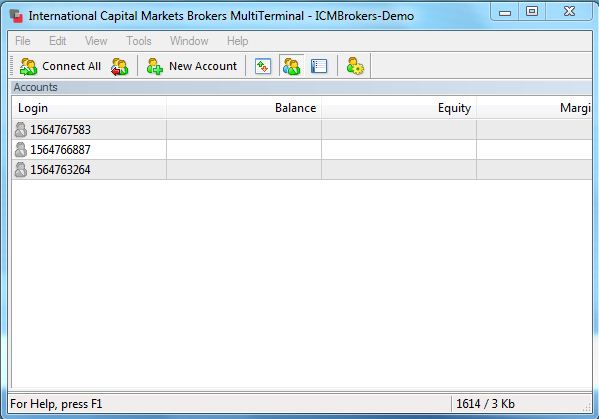 ICMB Forex Trading Brokers