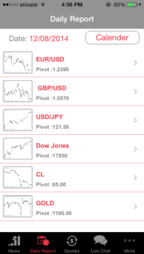 ICMBrokers Forex Trading Mobile App | Metatrader 4 for Android